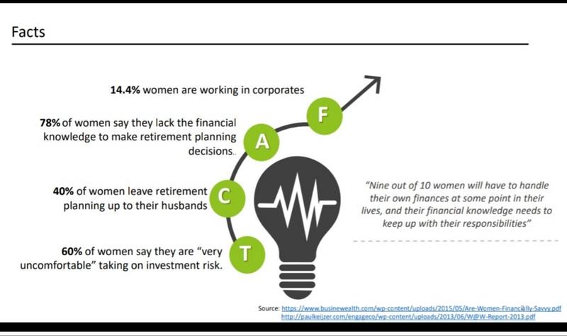 women financially savvy